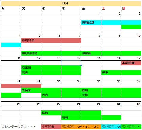 名古屋競輪場11月開催日程
