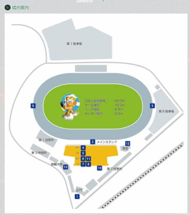 前橋競輪場 場内地図