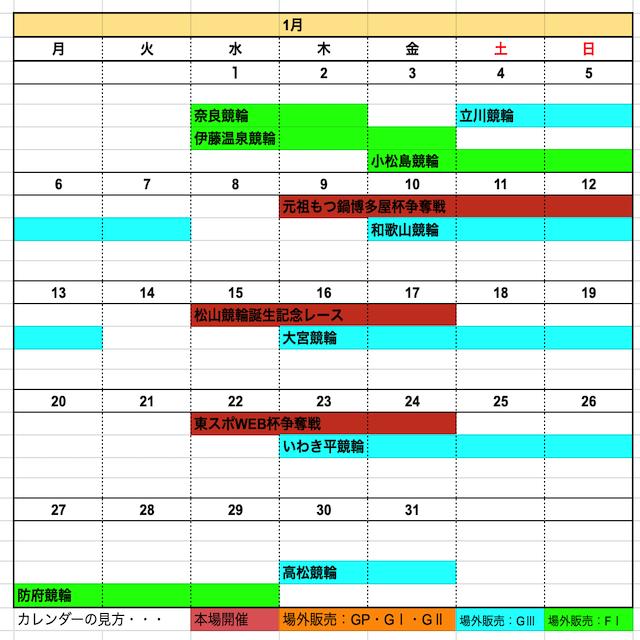 松山競輪場 1月開催日程