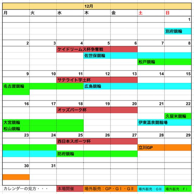 12月小倉競輪場 開催日程