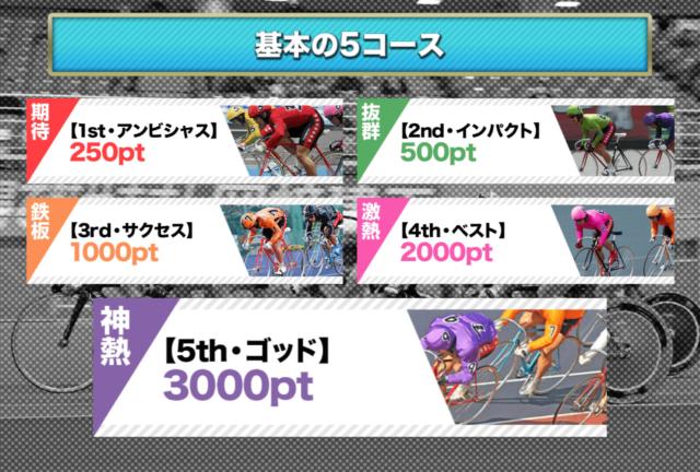 カミヒトエ有料コース5種類